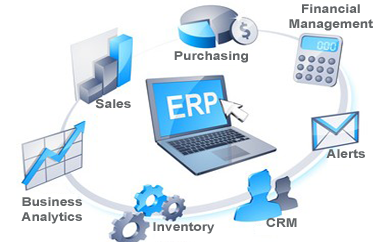 ERP softwares in Nepal